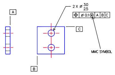 Maximum Material Condition Mmc Emachineshopcom