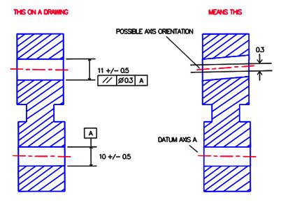 machining symbols on drawings pdf